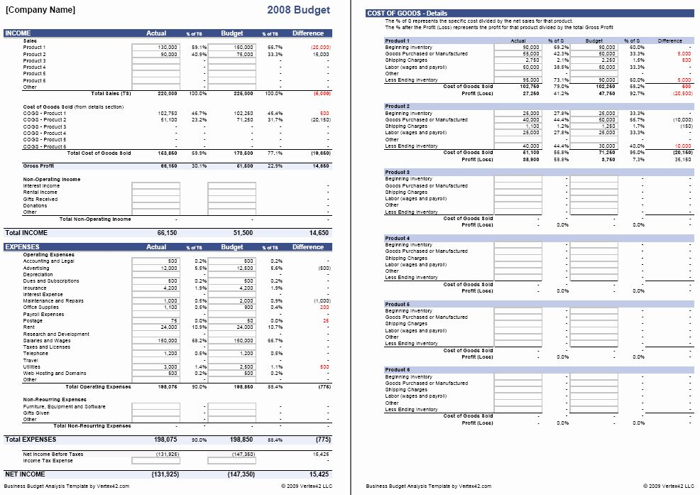 Business Budget Excel Template Inspirational Business Bud