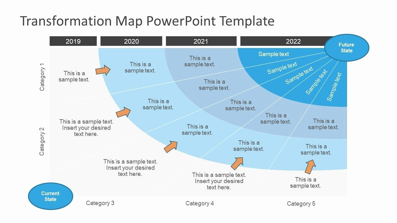 Strategy Planning Template Ppt Fresh 4 Year Transformation