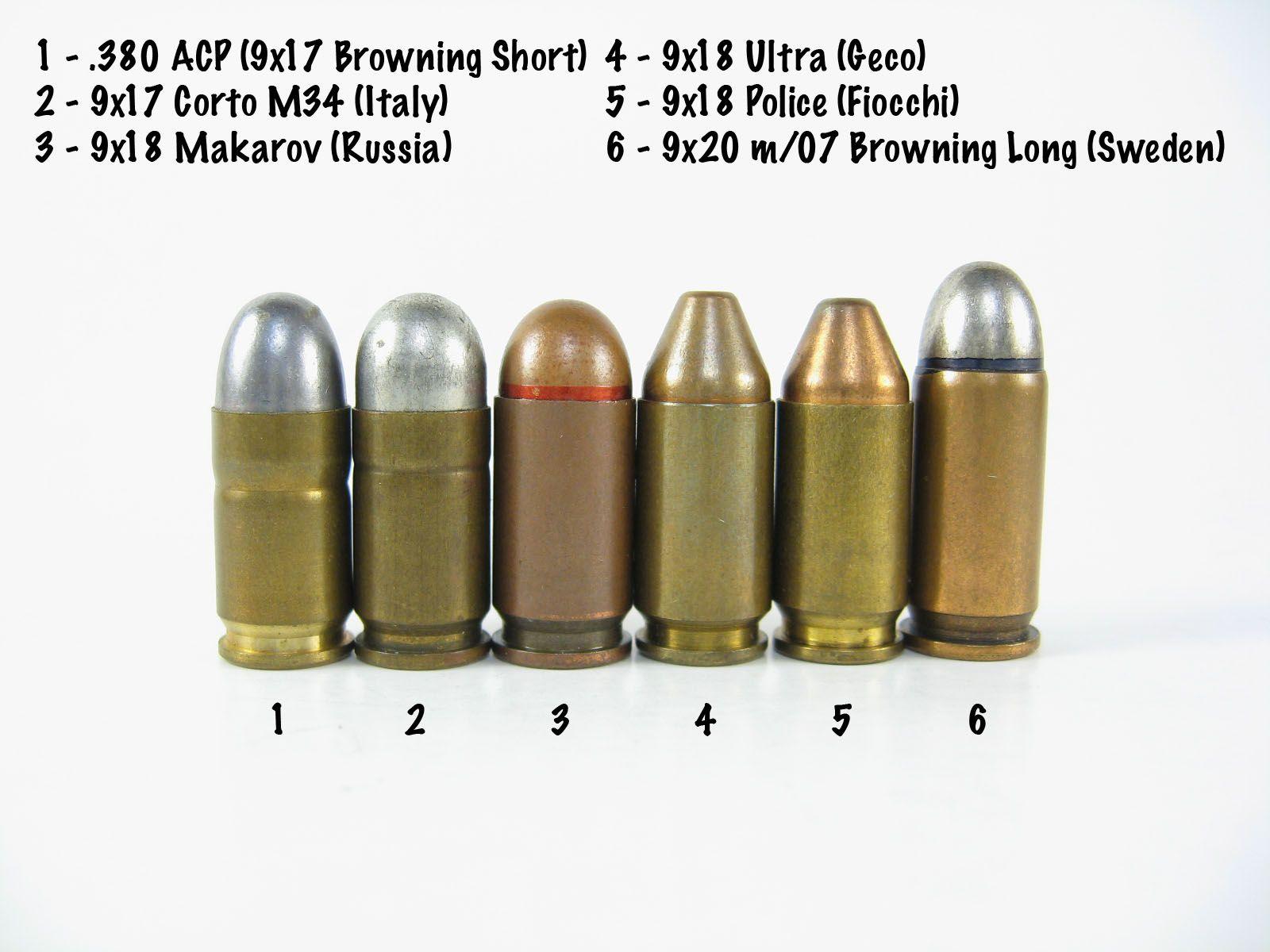 Pin On Municii Ammunition