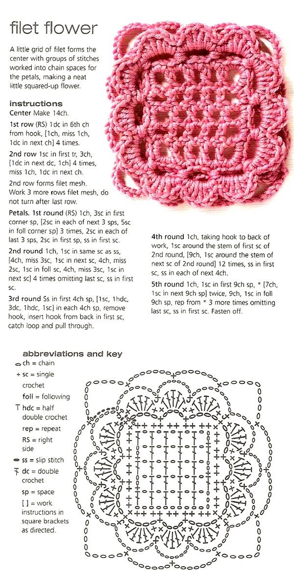 Free Crochet Patterns Httpspinterestteretegui