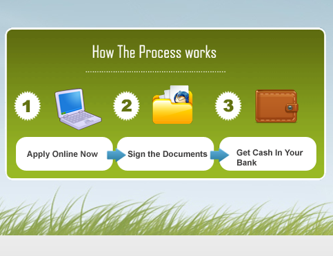 Fast cash loans with bad credit online photo 8