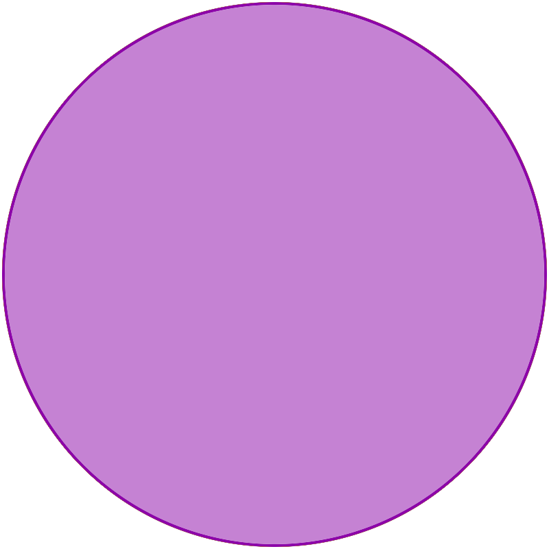 Purple Circle Purple Circle Transparent Edges Purple