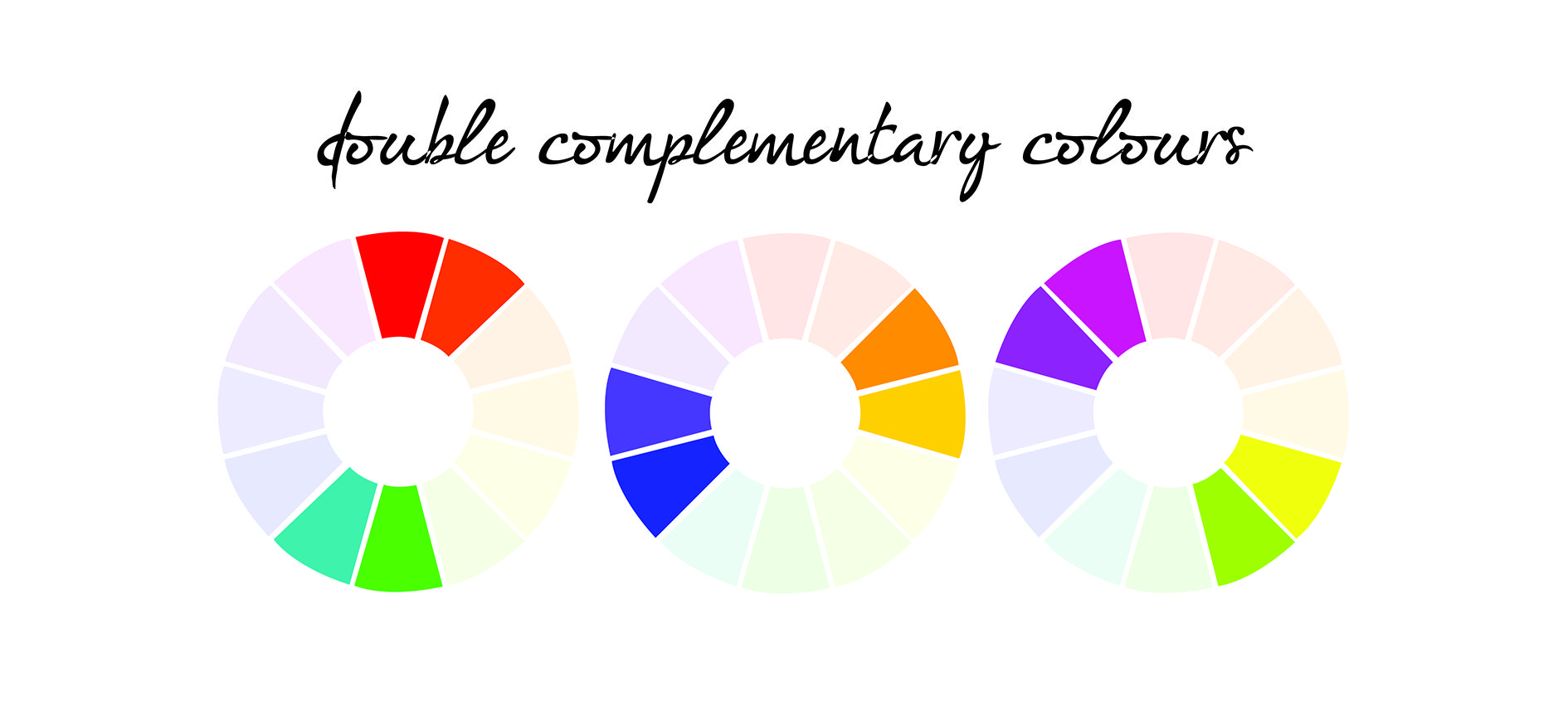 Examples Of Color Schemes double complementary- a four-hue contrasting color scheme. this