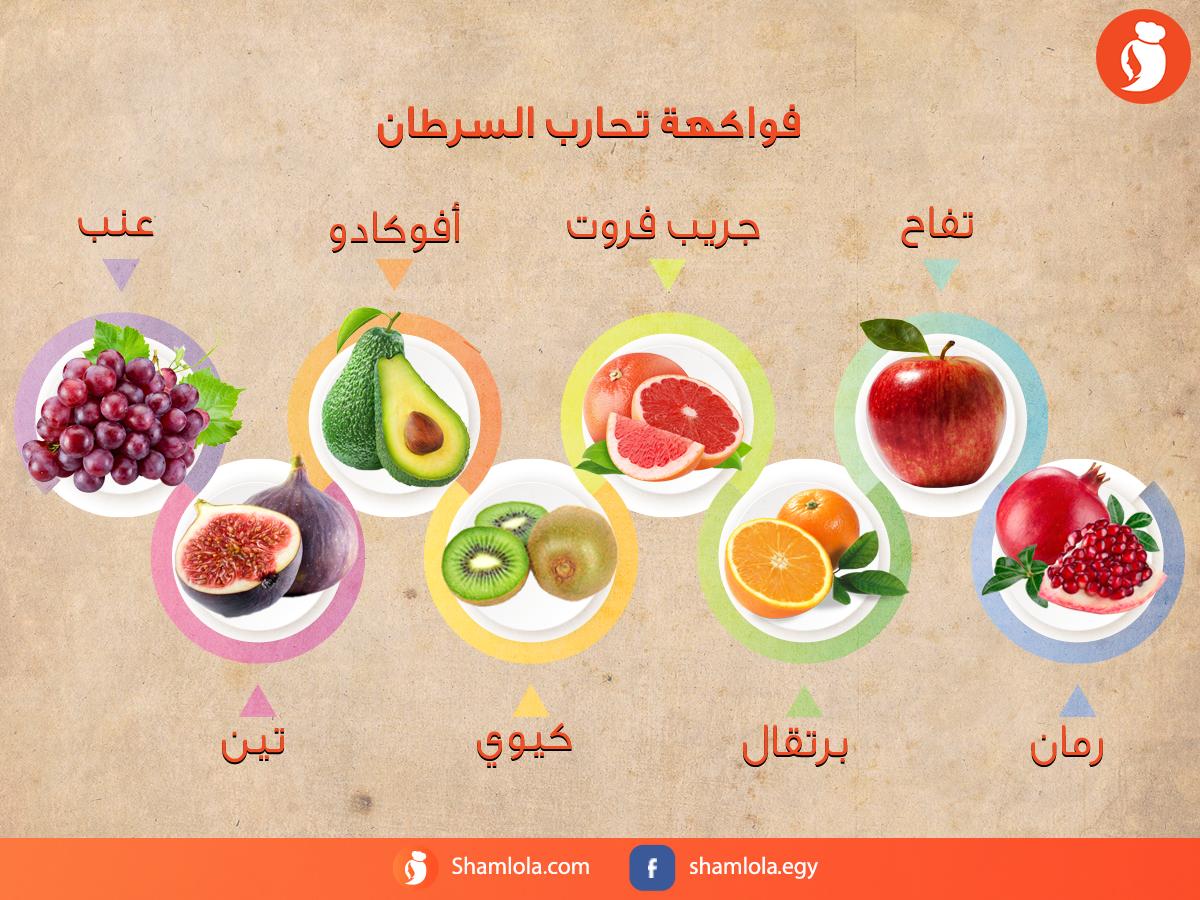 فواكهه بيخاف منها مرض السرطان Vegetables Food Tomato