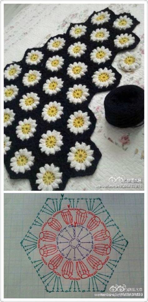 Hexagonal flower motif crochet | Ganchillo, Colchas y Manta