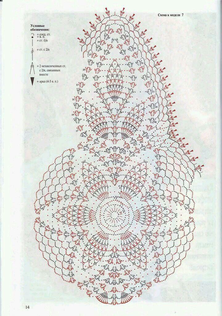 Pin von @gg auf crochet patterns for home | Pinterest | Muster