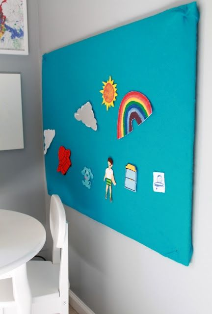felt board for playroom - can have weather shapes, people, clothes, transport, room furniture etc