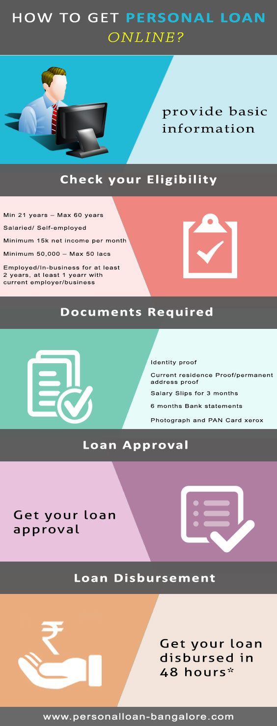 Pin On How To Get Personal Loan Online