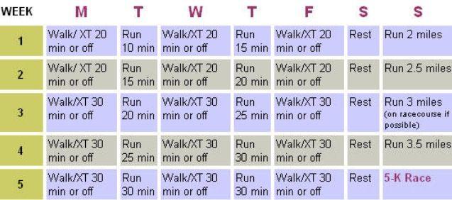 Runner S World 5k Training Plan 5k Training Plan 5k Training Beginner 5k Training Plan