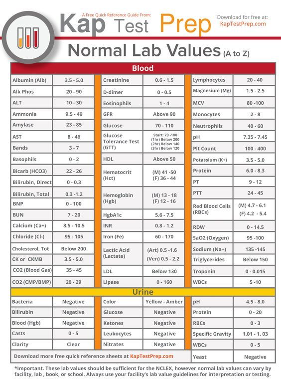 Normal lab values chart important from  to  also rn rh pinterest