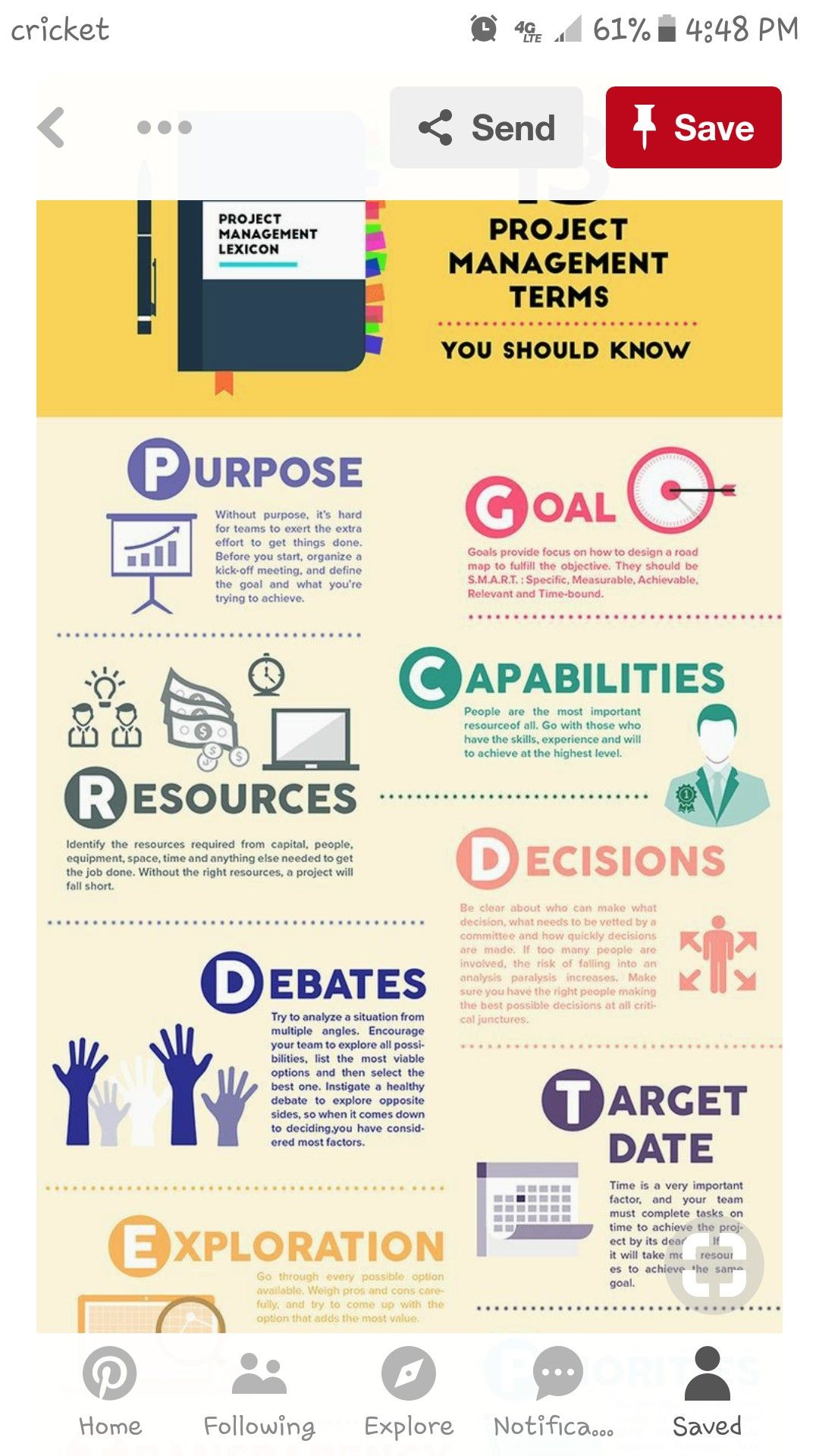 Pin by Amanda Holt on business building Strategic