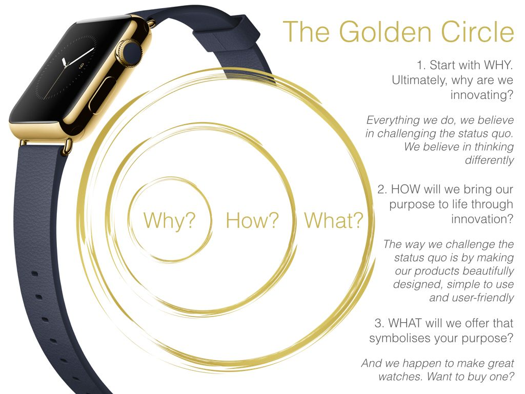 golden circle apple example Pesquisa Google Marketing