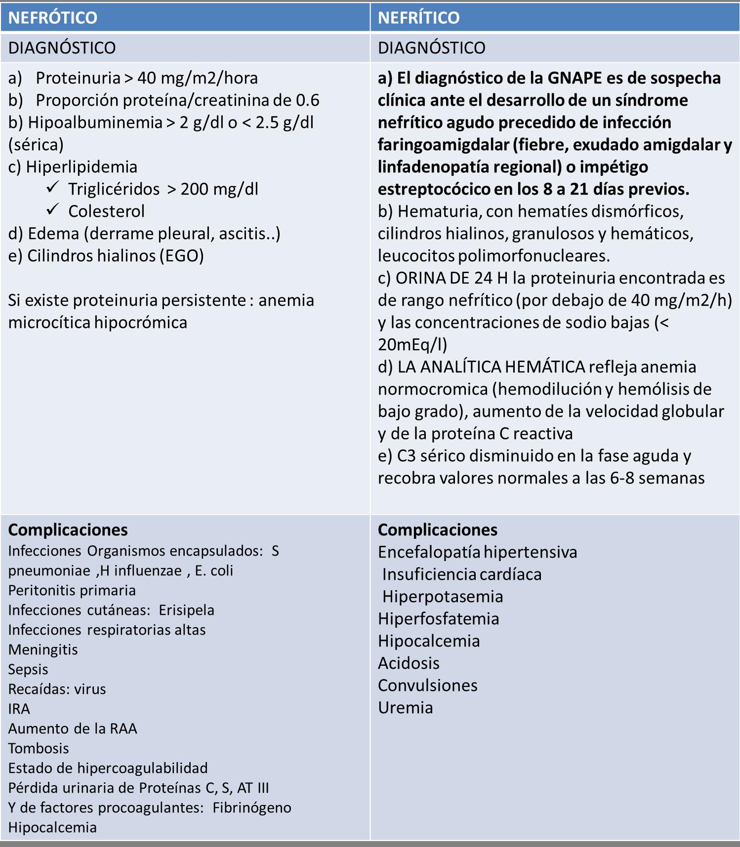 sindromes 2