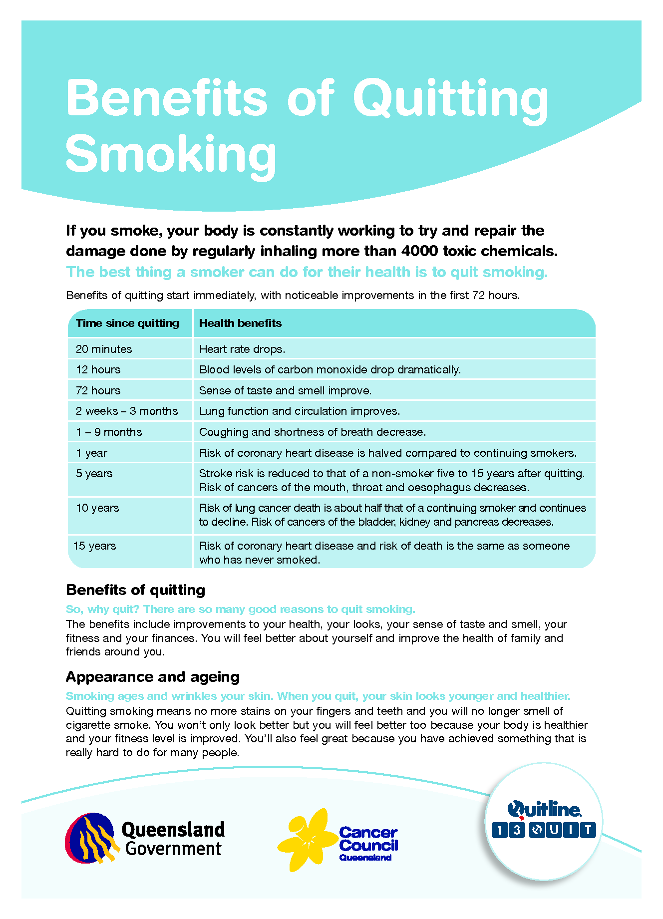 advantages of quitting smoking essay Free quitting smoking papers, essays, and research papers  in brimlow's article , he explains all the health benefits smoking can provide you such evidence.