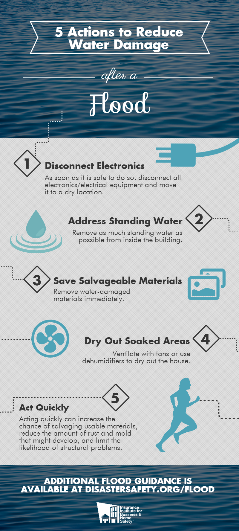 Water Damage From A Flood Can Be Costly There Are Certain Actions