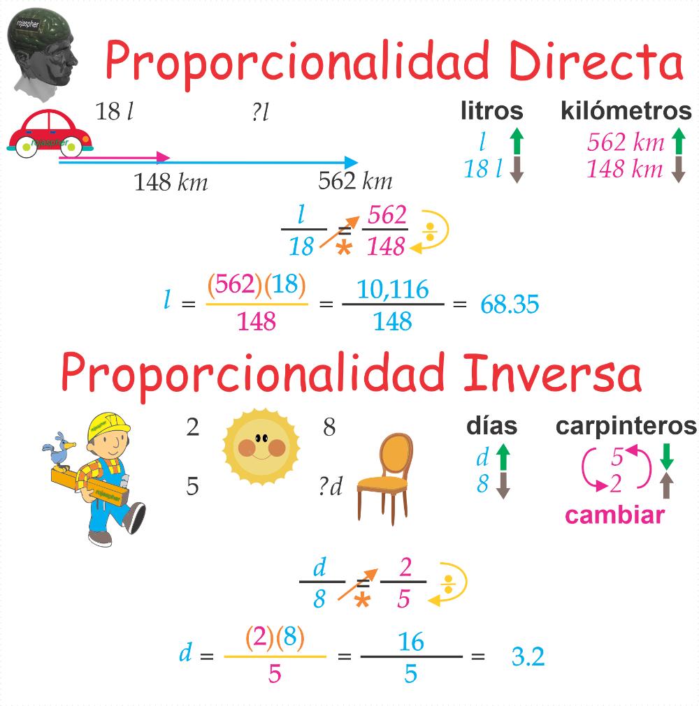 53 Ideas De Proporcionalidad Proporcionalidad Directa Matematicas Videos Matematicas