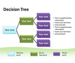 decision tree template for powerpoint, free slide design with a, Powerpoint templates