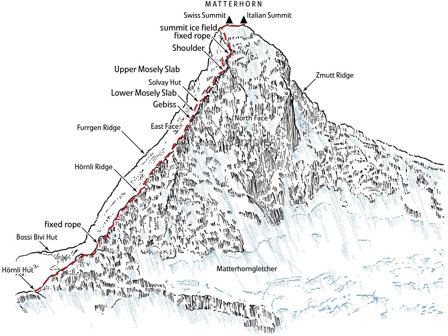 Matterhorn Line Illustration 2020 Kiipeily