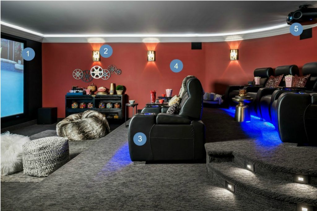 Scott Mcgillivray S Home Theatre Get The Look