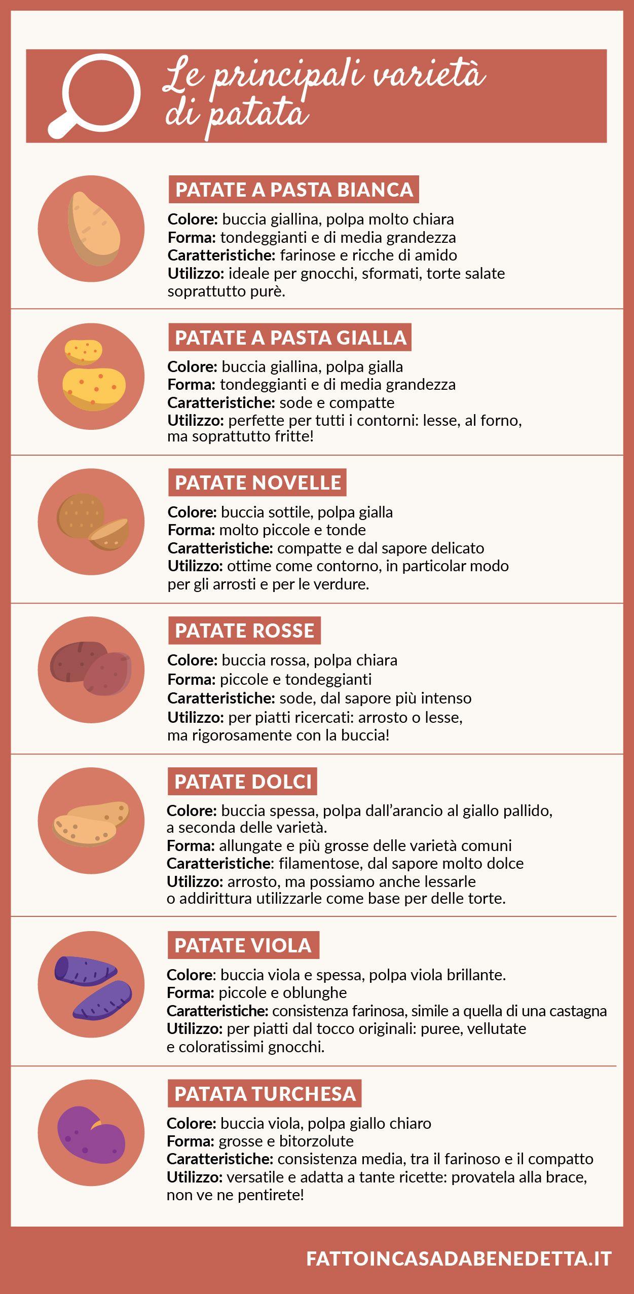 Delicato Colore Viola Pallido le principali varieta' di patata | patate, ricette e patate