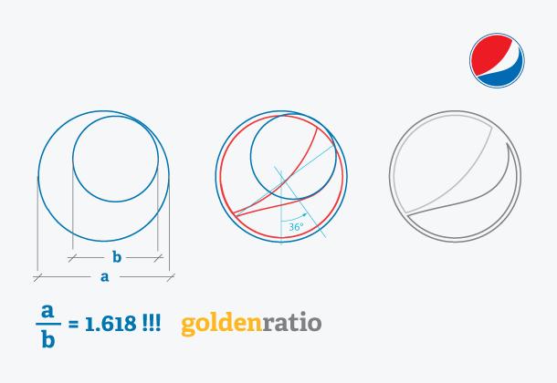 Golden Ratio In Logo Designs Golden Ratio Logo Logo Design Golden Ratio