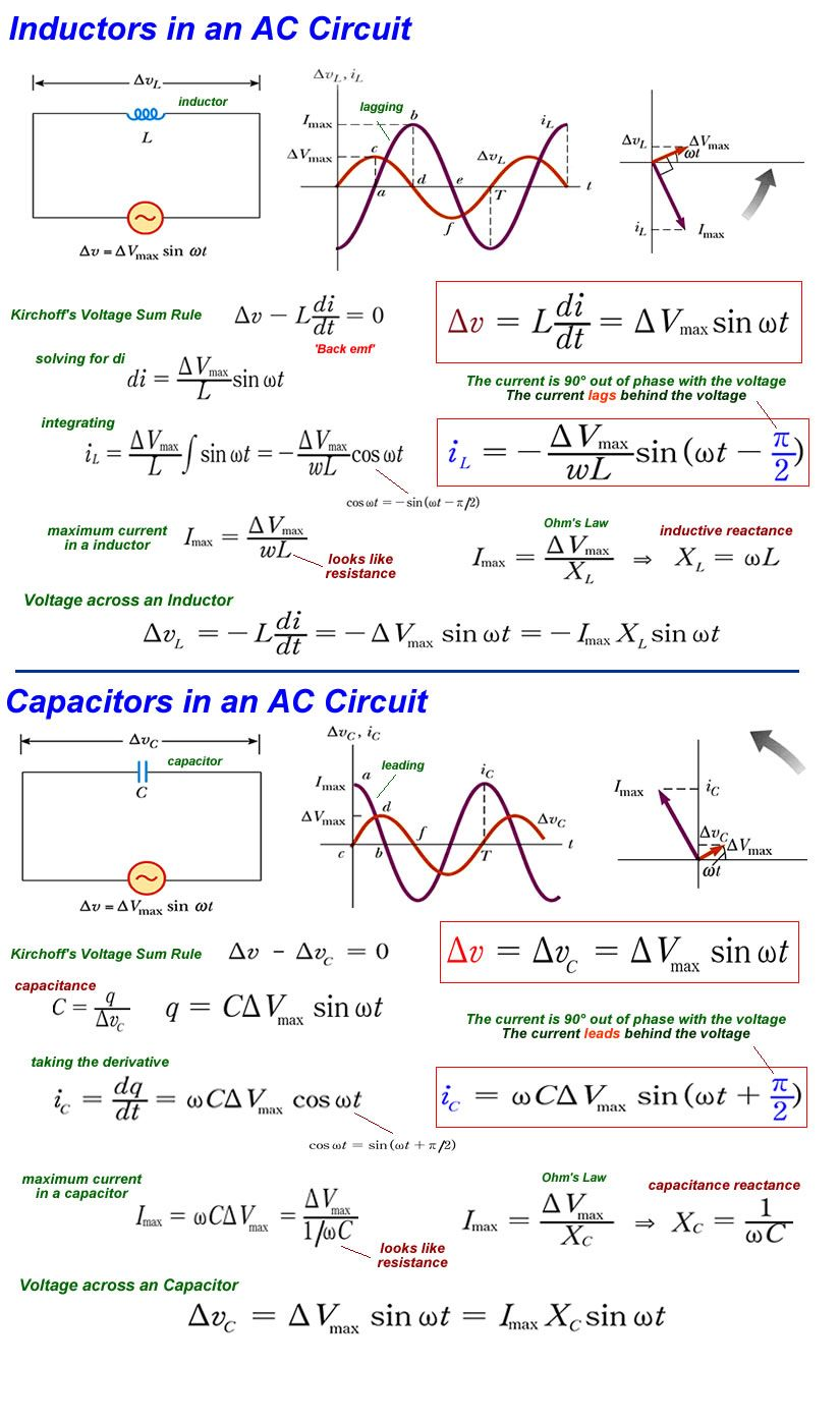 Ac Circuits Elec Pinterest Physics And Electrical Power In