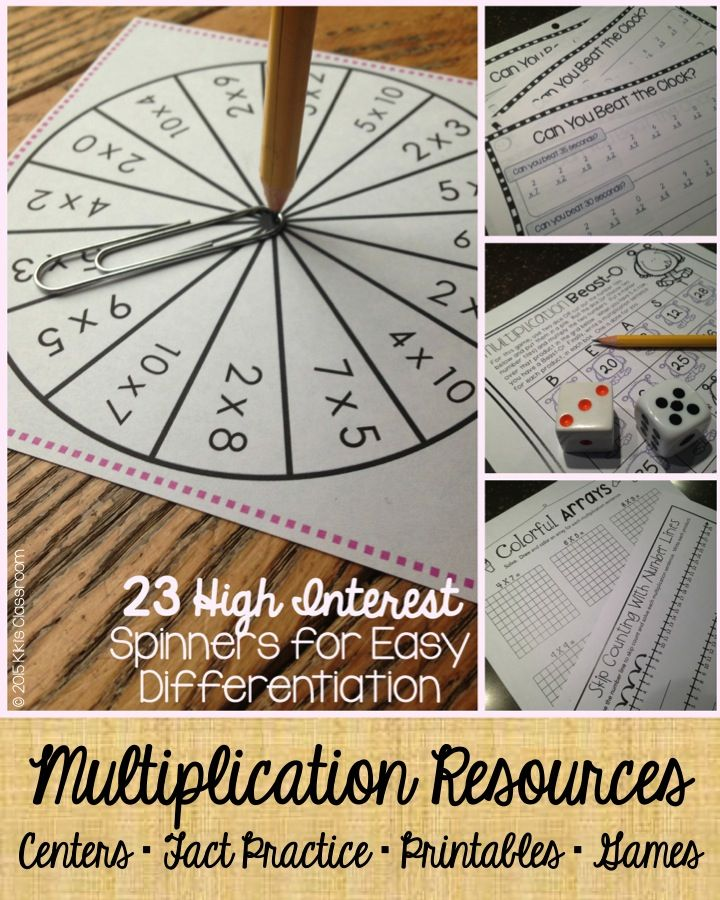 Multiplication Ideas--Grade 3 CCSS Resources