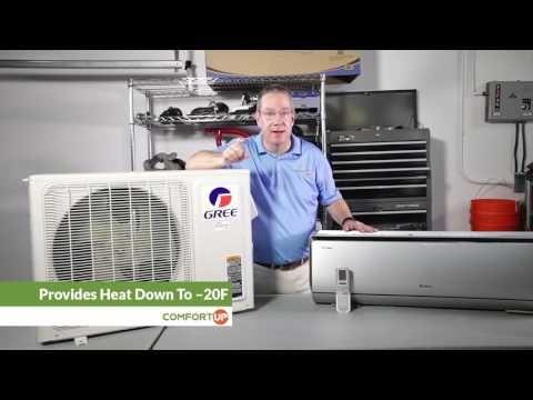 Youtube Heat Pump System Ductless Mini Split Gree