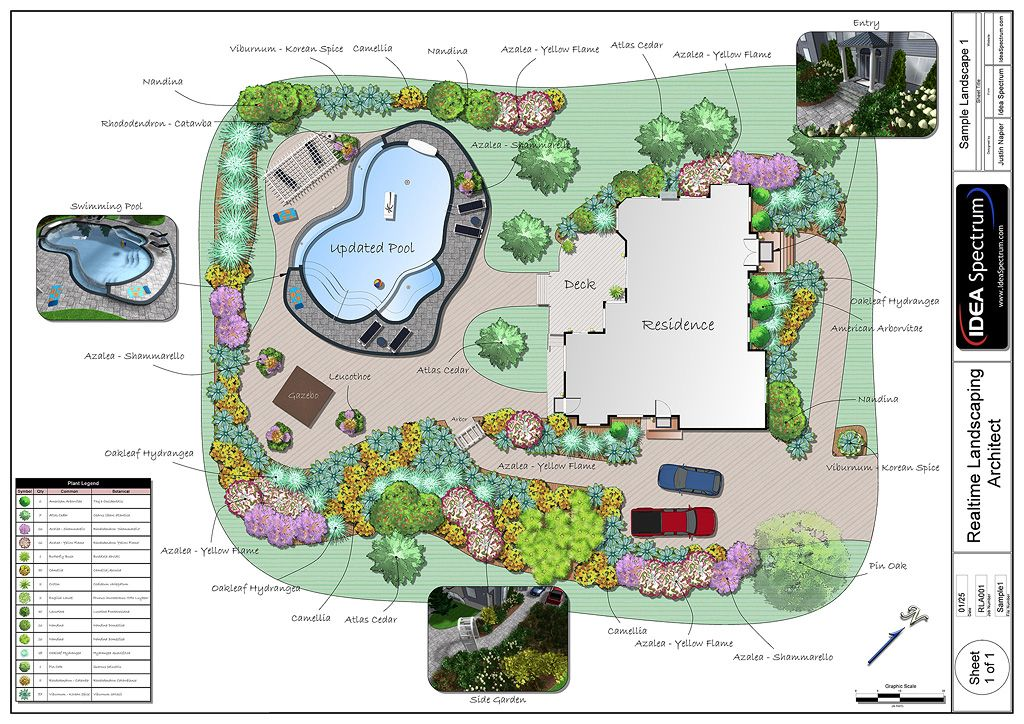 Landscape plans landscape design software by idea for Home garden layout