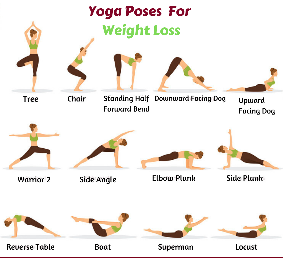 Pin On Yoga Workouts Yoga Routine Poses