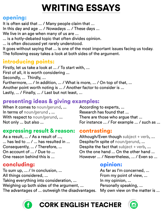 Cet Writing Cork English Teacher Essay Writing Skills Ielts Writing Essay Tips