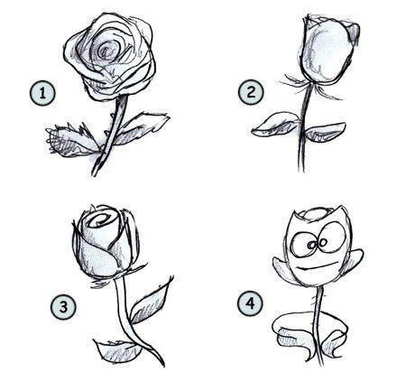 How to draw a rose in 2020 | Cartoon flowers, Cartoon drawings, Drawings