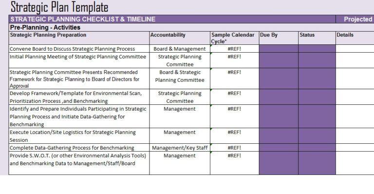 Free Strategic Plan Template Strategic planning template
