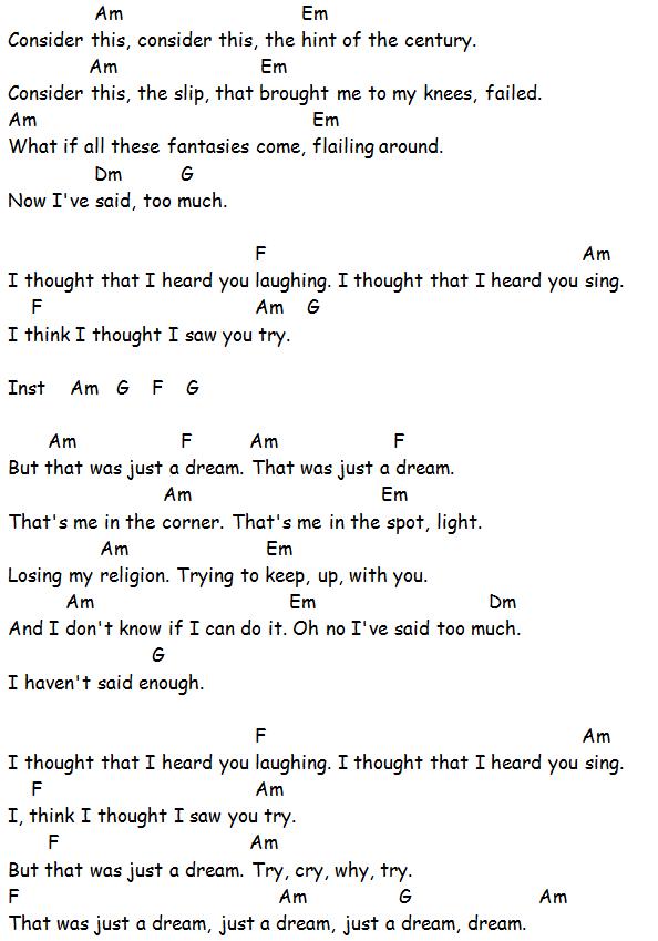 Plush Stone Temple Pilots Guitar Chord Chart Ukulele Pinterest