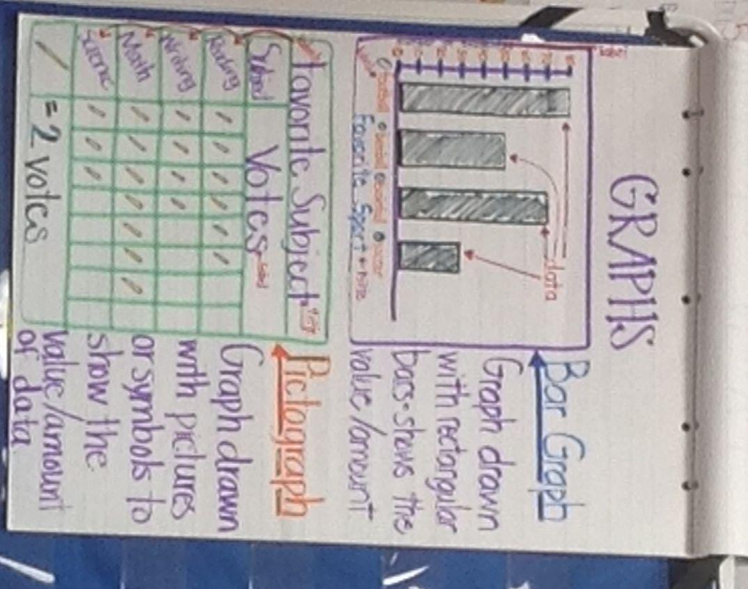 Dataysis Anchor Chart