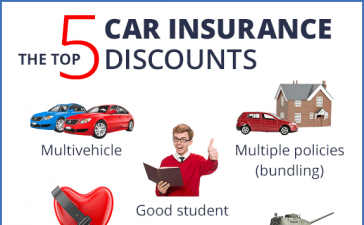 Cheap Car Insurance Uk Compare The Market Car Insurance Compare