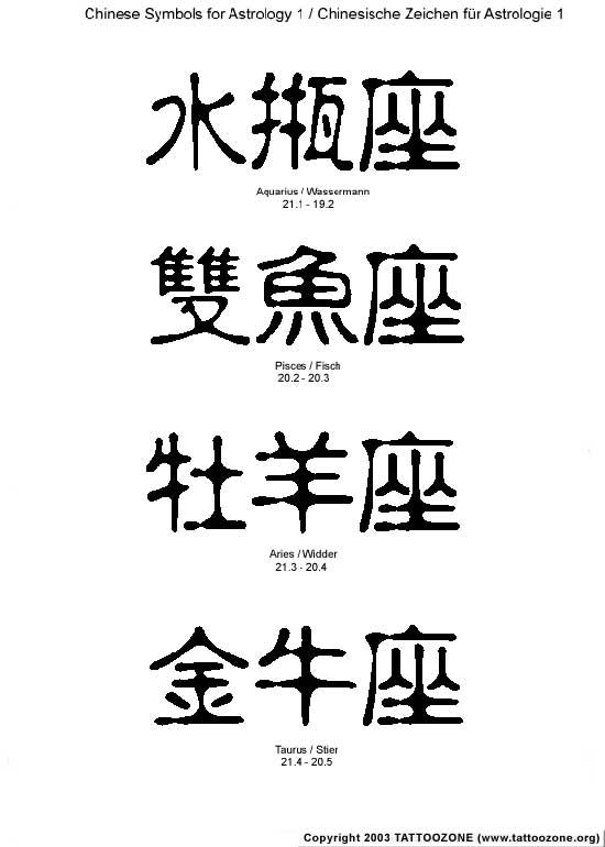 Tattoo Lettering   Lettering Tattoo Designs   Chinese Lettering ...