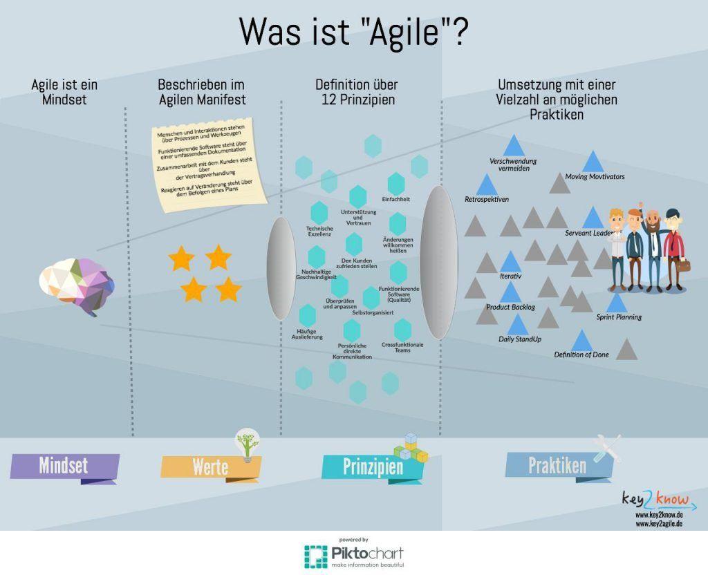 #softwaredesign