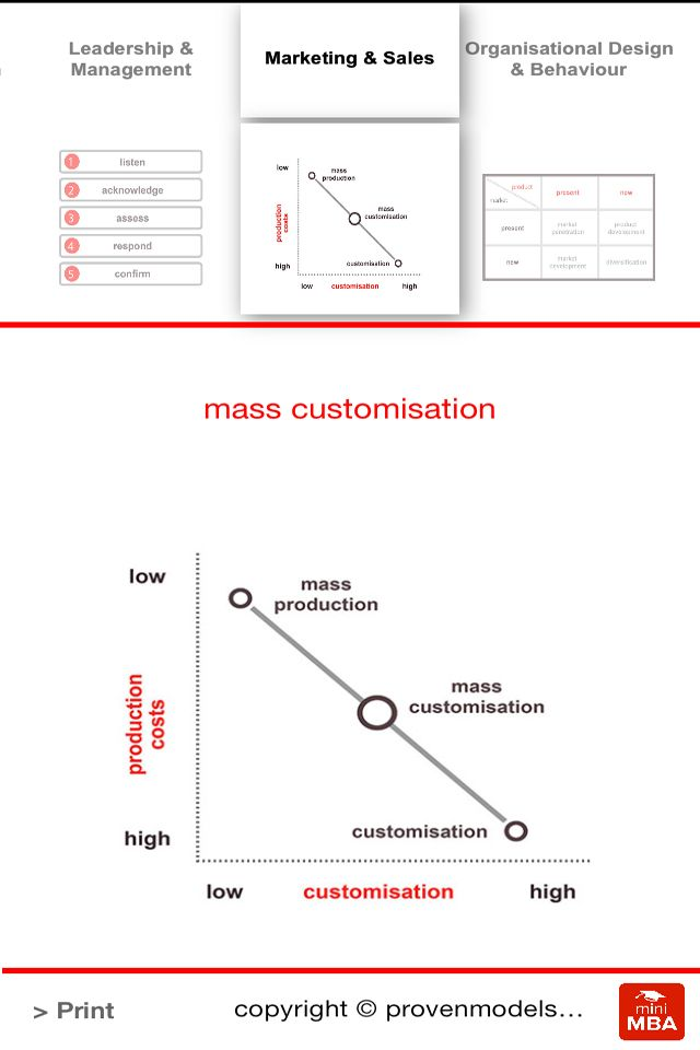 what is mass customization in marketing