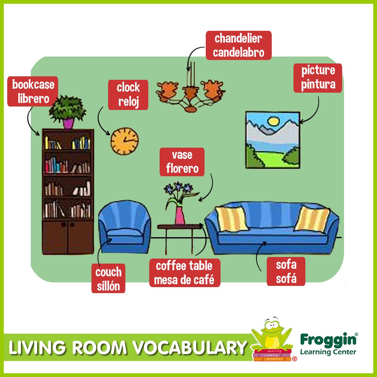 Living Room Vocabulary Oggin