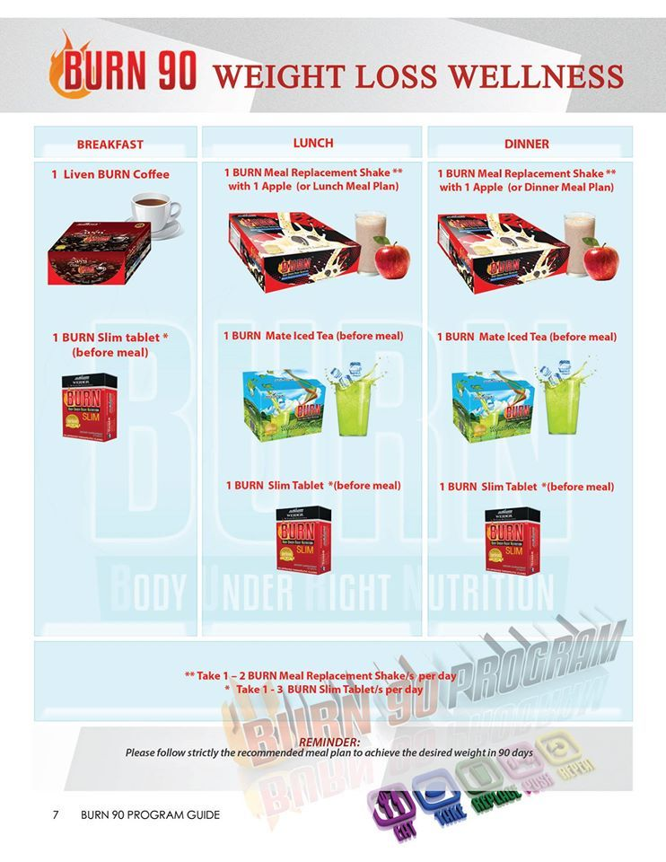 WEIGHT LOSS WELLNESS ** Take 1 – 2 BURN Meal Replacement Shake/s ...