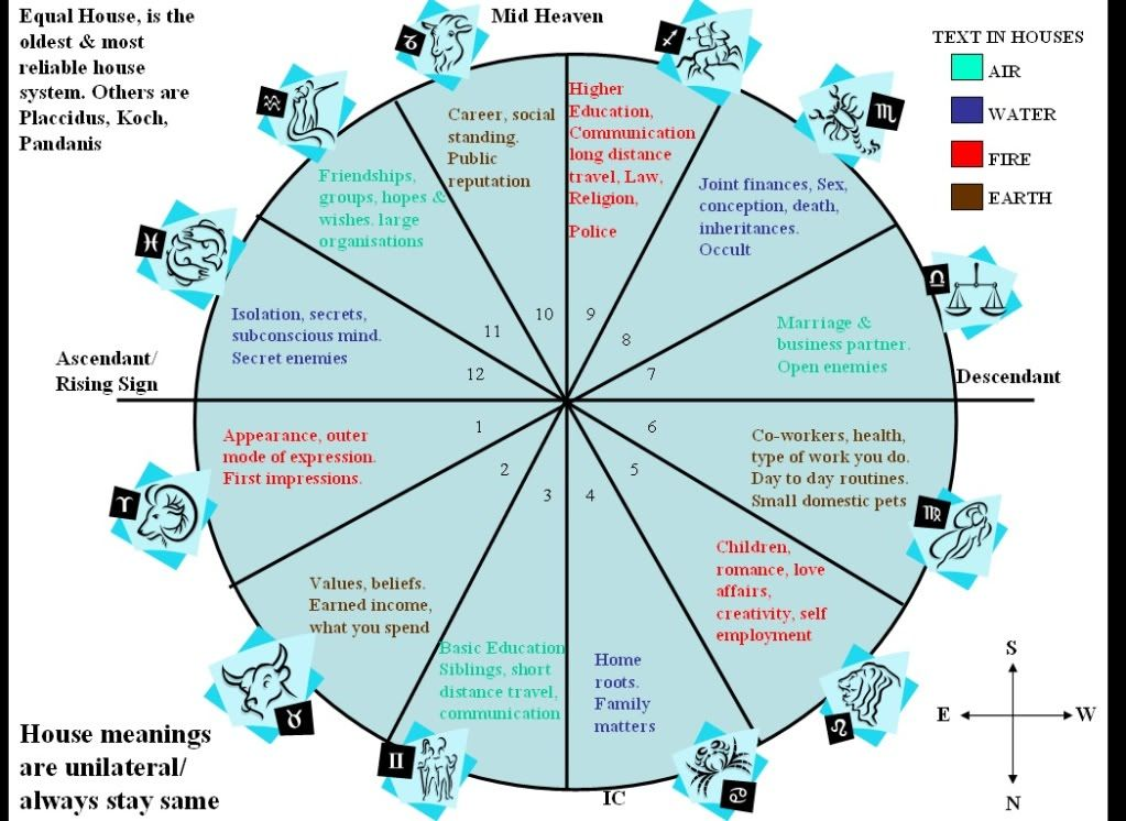 personality type compatibility chart hmmmm pinterest personality types personality and