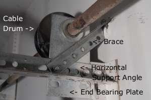 How To Convert From One Garage Door Spring To Two Garage Door Torsion Spring Garage Door Springs Diy Garage Door