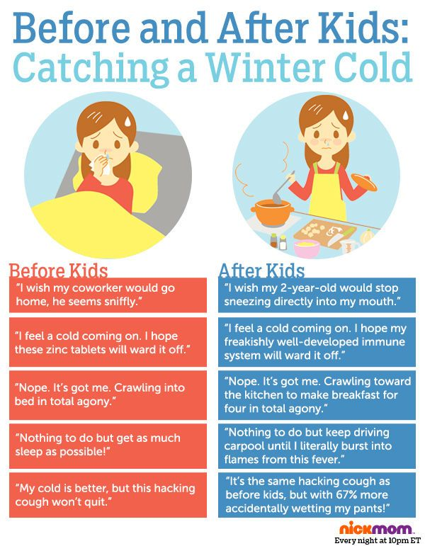 Before and After Kids: Catching a Winter Cold | More LOLs & Funny Stuff for  Moms | NickMom