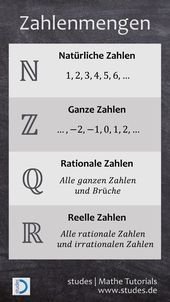 Number Sets Natural Whole Rational and Real Numbers  studes   Mathe Spicker