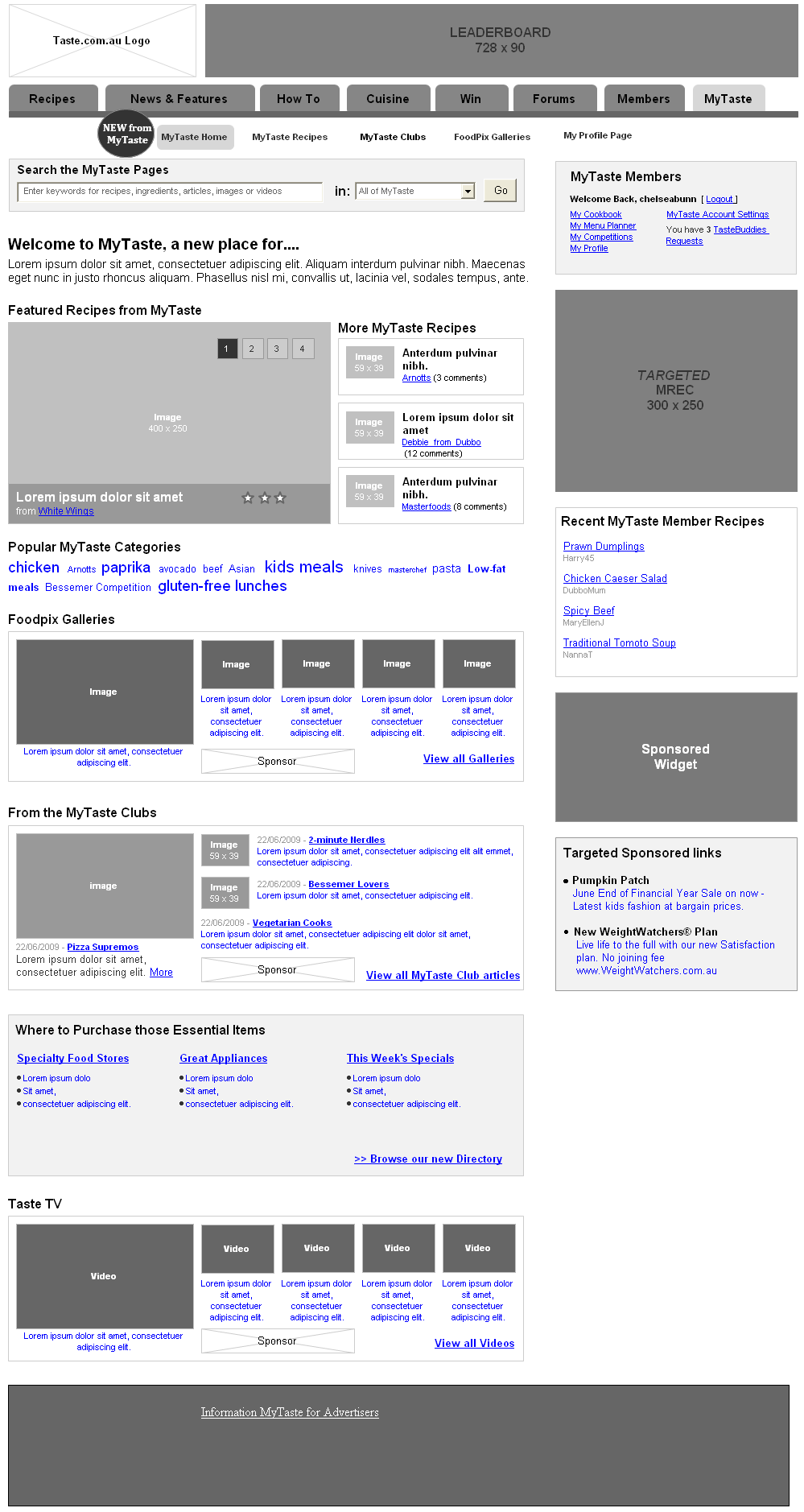 high fidelity wireframe wireframing prototyping pinterest
