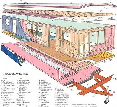 mobile home remodeling on a shoestring anatomy of mobile homes rh pinterest com