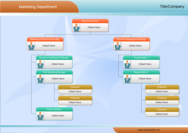 business work diagrams Edraw Organizational Chart,visualize company structure