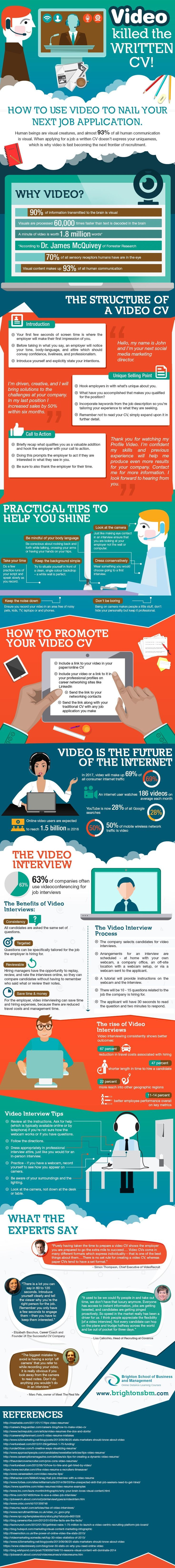 Management Practical Tips To Prepare And Ace A Video Interview