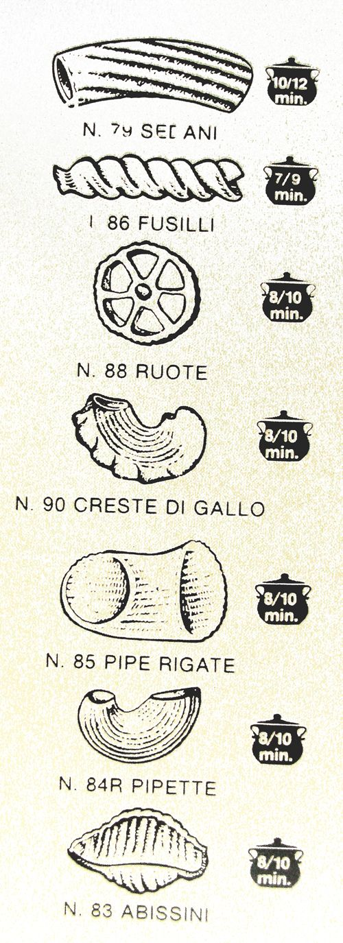 Italian Restaurant Names: Some Short Pasta Shapes, With Their Italian Names
